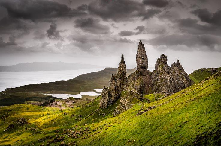 Interesting Scotland Fact