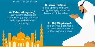 99 Interesting Islam Facts and History | Fact Retriever