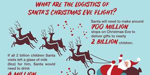 santa claus infographic - About Santa Claus